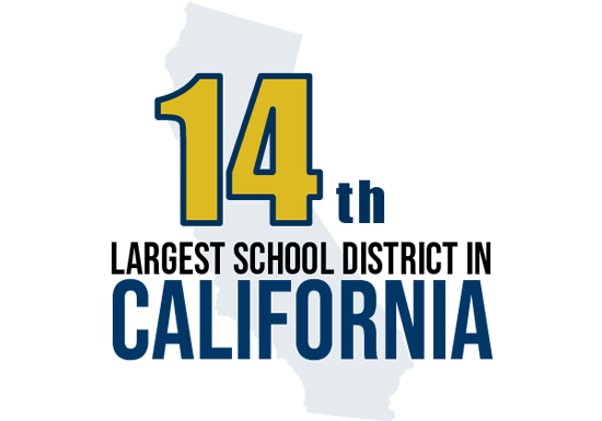 11th Largest School District in California