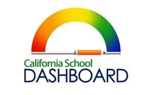 Dashboard image